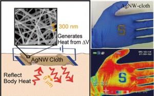 13.1.2015_Υπερμονωτικά ρούχα υπόσχονται να καταργήσουν τη θέρμανση στα σπίτια