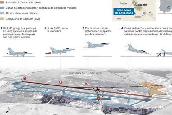 27.1.2015_Η ανακοίνωση του ΓΕΑ για τους δύο νεκρούς Έλληνες πιλότους