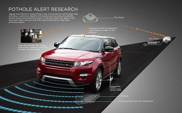 14.6.2015_Τεχνολογία της Jaguar Land Rover ενάντια στις... λακκούβες